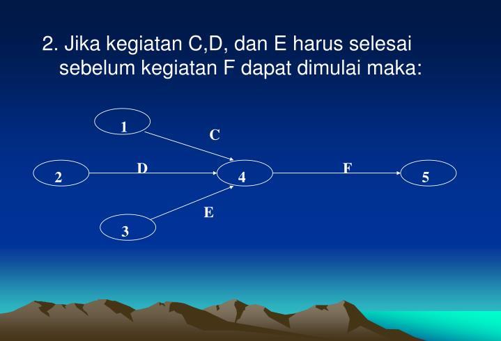 2. Jika kegiatan C,D, dan E harus selesai sebelum kegiatan F dapat dimulai maka: