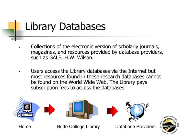 Library Databases