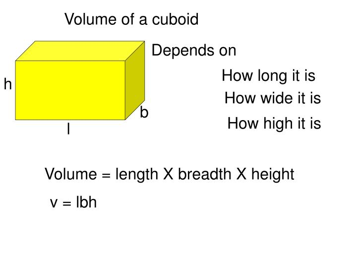 Volume of a cuboid