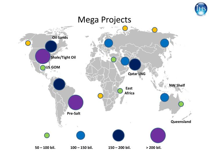 Mega Projects