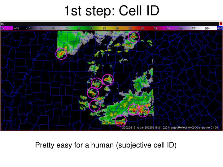 1st step: Cell ID