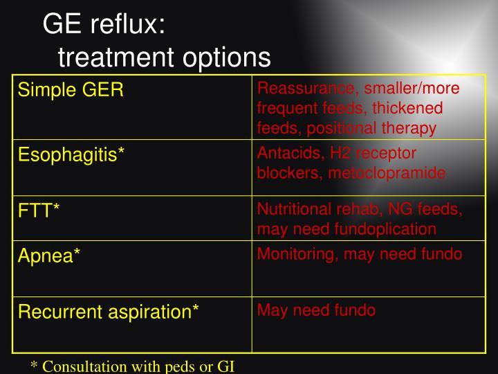 GE reflux: