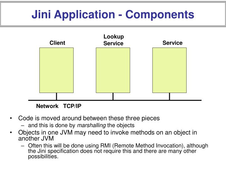 Jini Application - Components