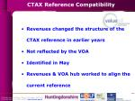 ctax reference compatibility