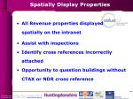 spatially display properties1