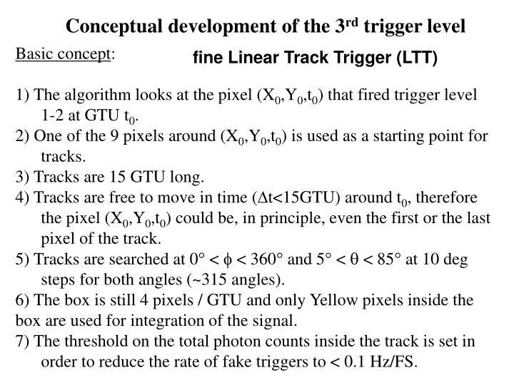 Conceptual development of the 3