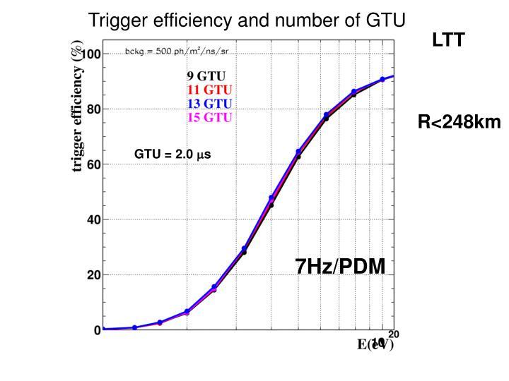 Trigger efficiency and number of GTU