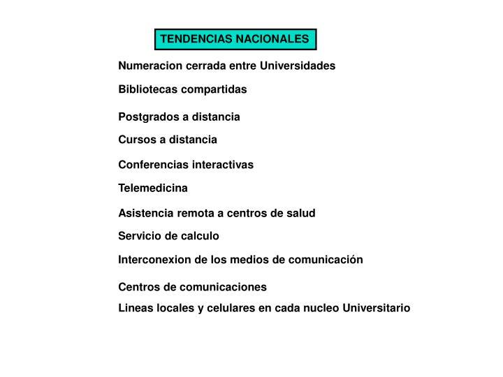 TENDENCIAS NACIONALES