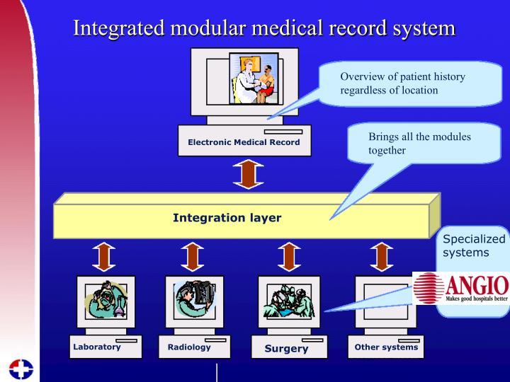 Integrated modular medical record
