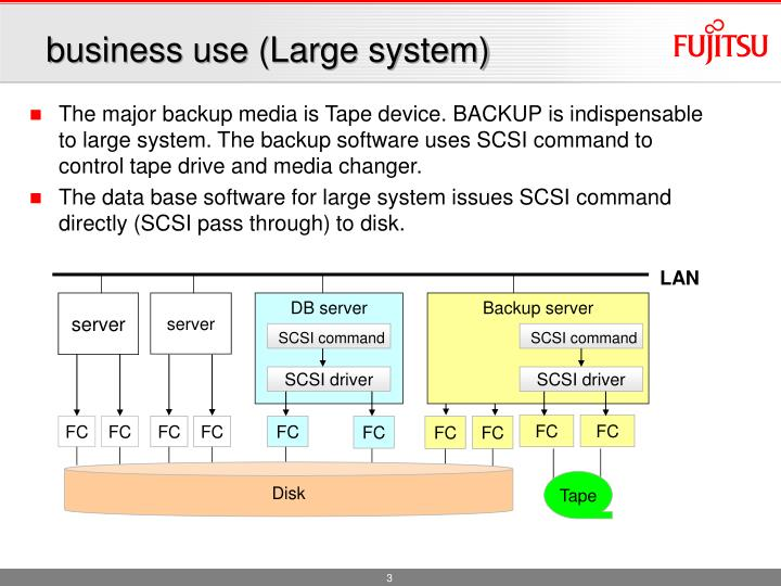 business use (Large system)