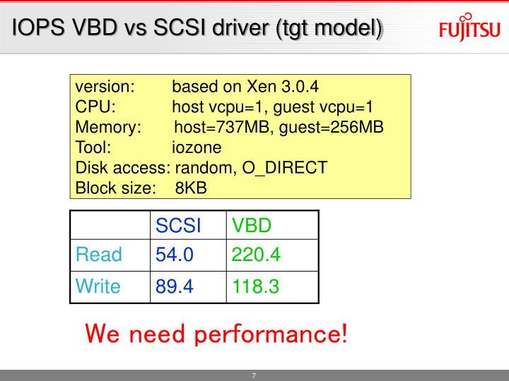 IOPS VBD vs SCSI driver (tgt model)