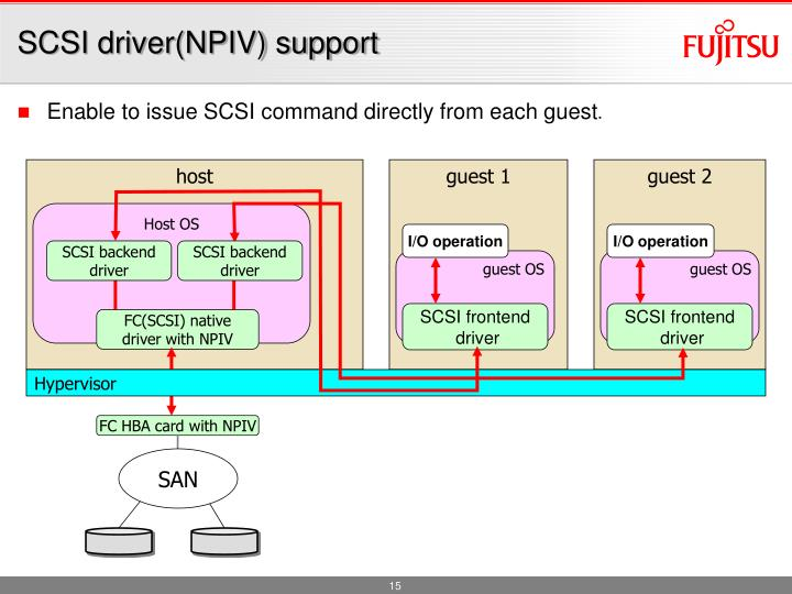 SCSI driver(NPIV) support