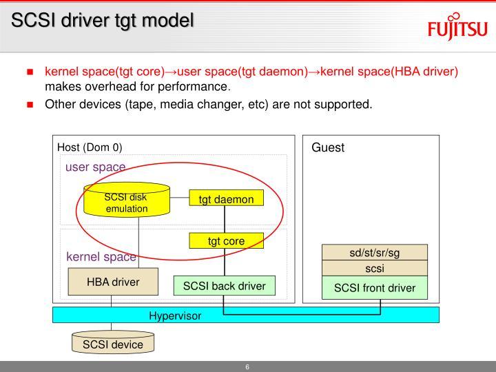 SCSI driver tgt model