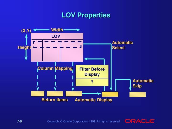 LOV Properties