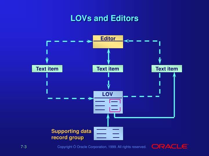 LOVs and Editors