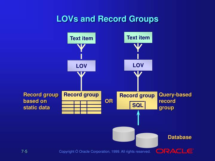 LOVs and Record Groups