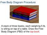 free body diagram procedure