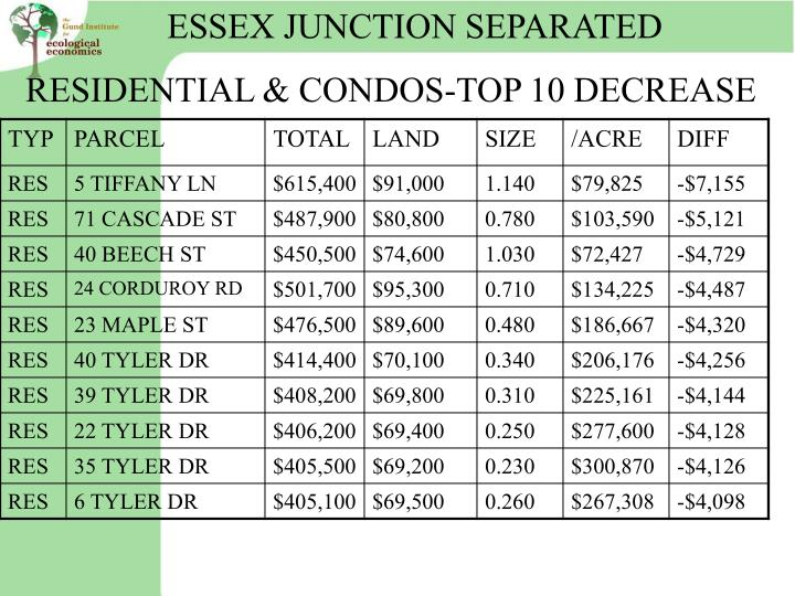 ESSEX JUNCTION SEPARATED