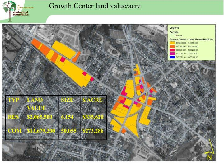 Growth Center land value/acre