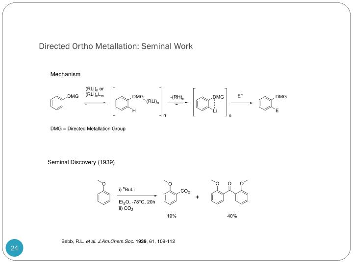 Directed Ortho Metallation: Seminal Work