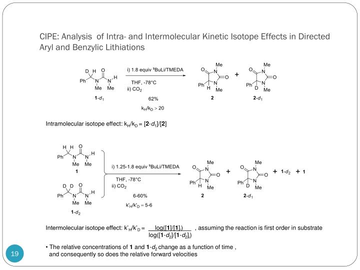 CIPE: Analysis  of Intra- and Intermolecular Kinetic Isotope Effects in Directed Aryl and Benzylic Lithiations