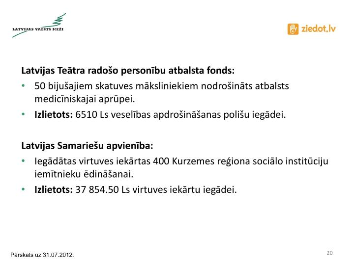 Latvijas Teātra radošo personību atbalsta fonds: