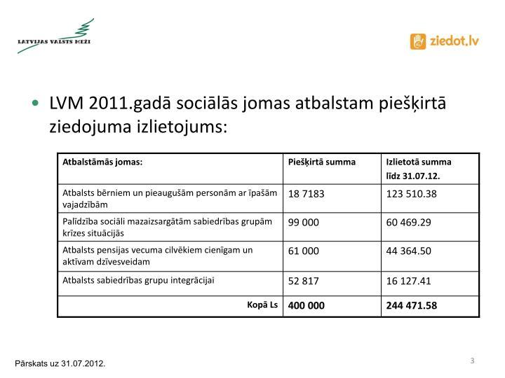 LVM 2011.gadā sociālās jomas atbalstam piešķirtā ziedojuma izlietojums: