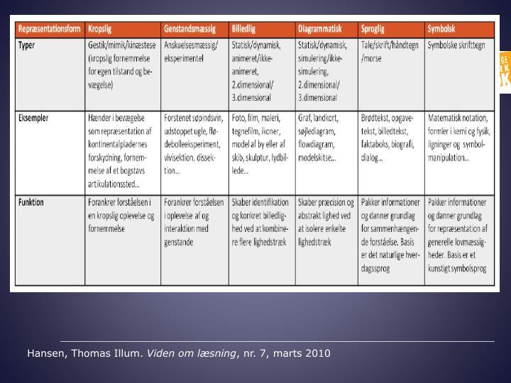 Hansen, Thomas Illum.