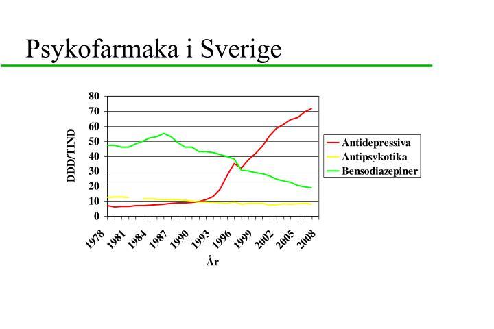 Psykofarmaka i Sverige