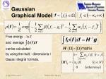 gaussian graphical model