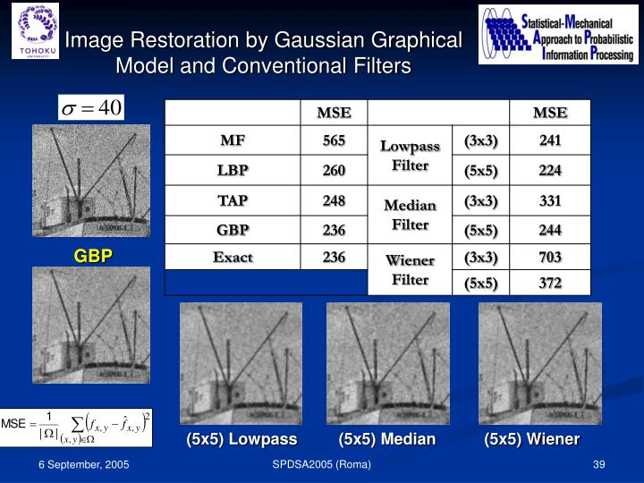 Image Restoration by Gaussian Graphical Model and Conventional Filters