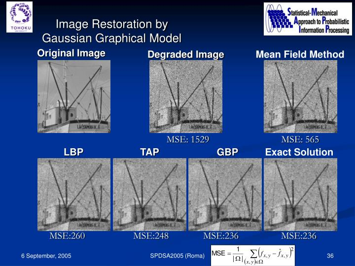 Image Restoration by Gaussian Graphical Model