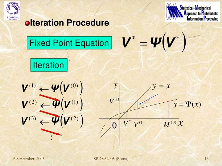 Fixed Point Equation