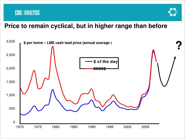 Price to remain cyclical, but in higher range than before