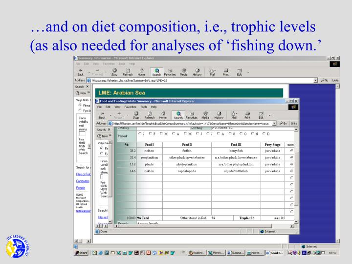 …and on diet composition, i.e., trophic levels (as also needed for analyses of 'fishing down.'