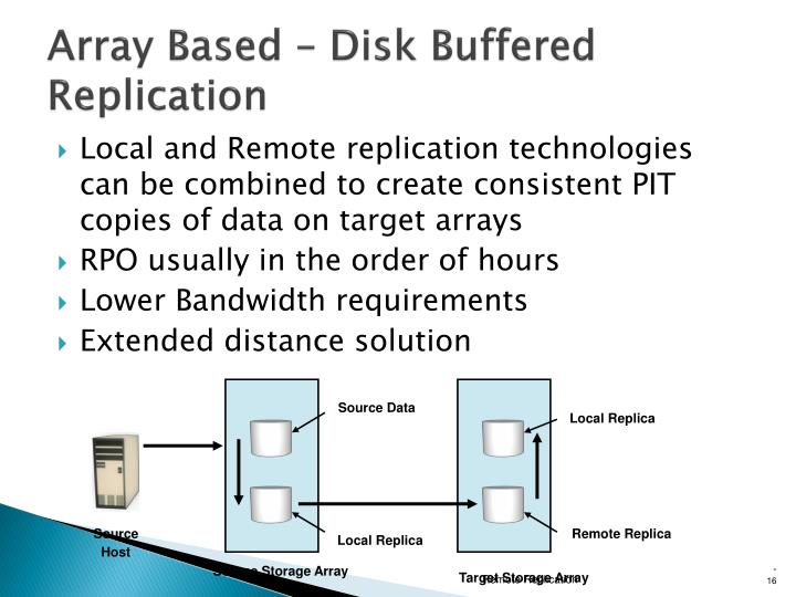 Array Based – Disk Buffered Replication