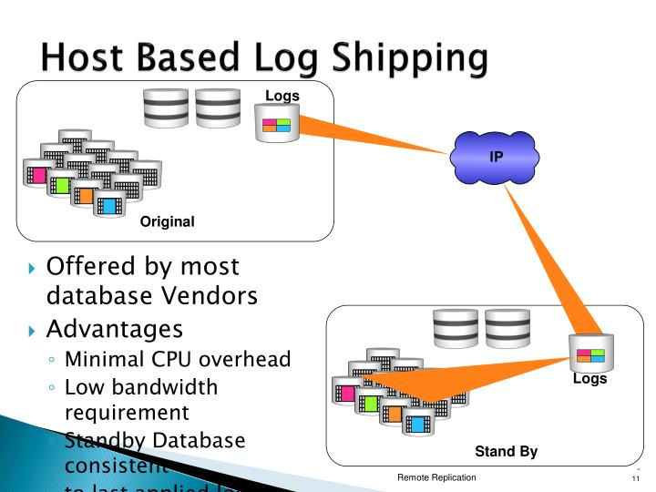 Host Based Log Shipping