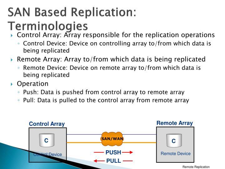 SAN Based Replication: Terminologies