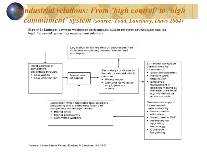 Industrial relations: From 'high control' to 'high commitment' system