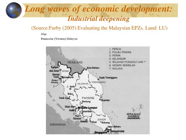 Long waves of economic development:
