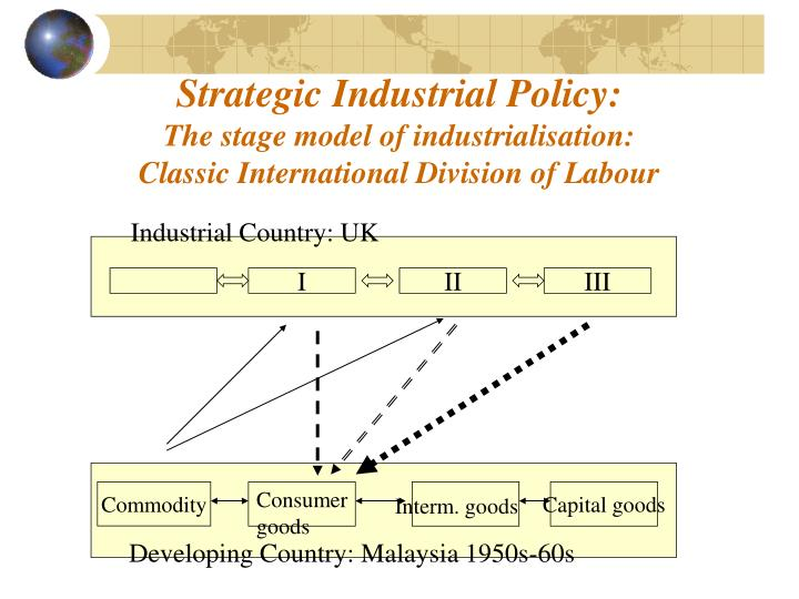Strategic Industrial Policy: