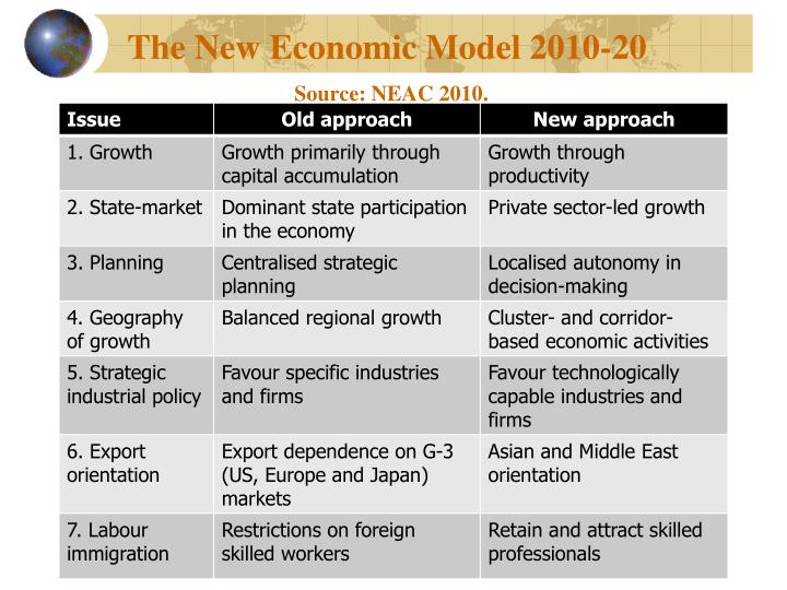 The New Economic Model 2010-20