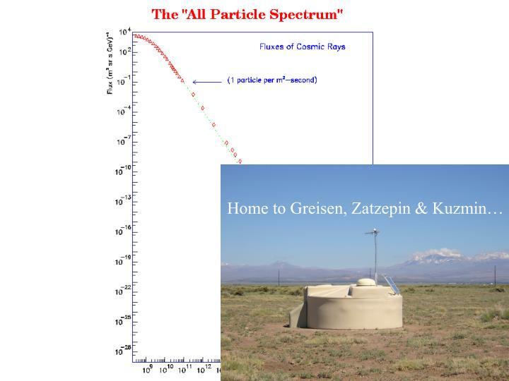 Home to Greisen, Zatzepin & Kuzmin…