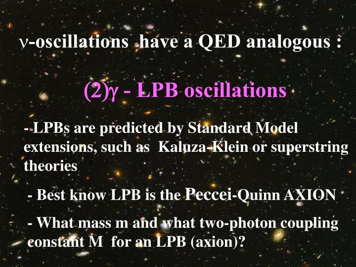 -oscillations  have a QED analogous :