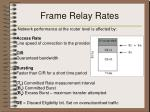 frame relay rates