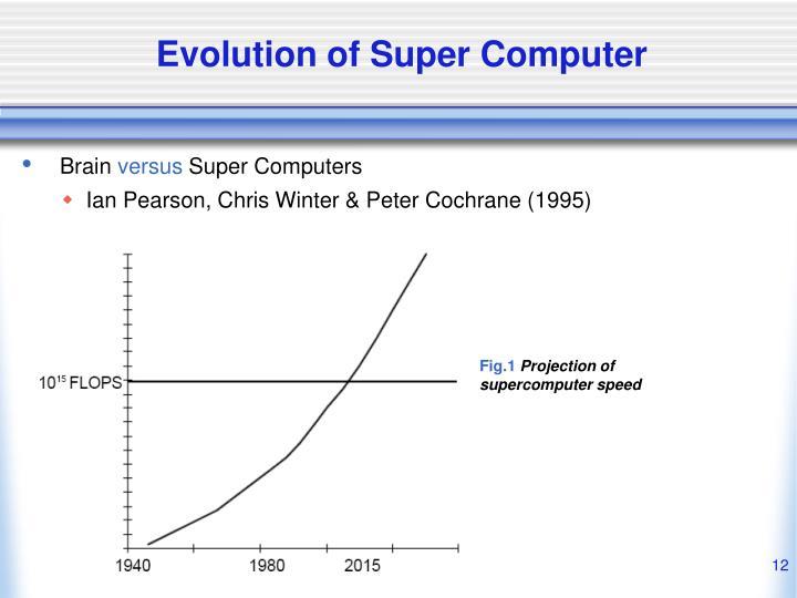 Evolution of Super Computer