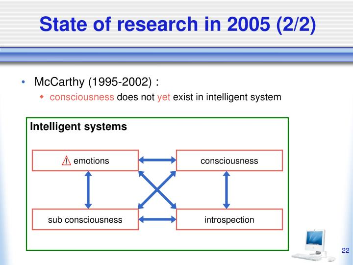 State of research in 2005 (2/2)