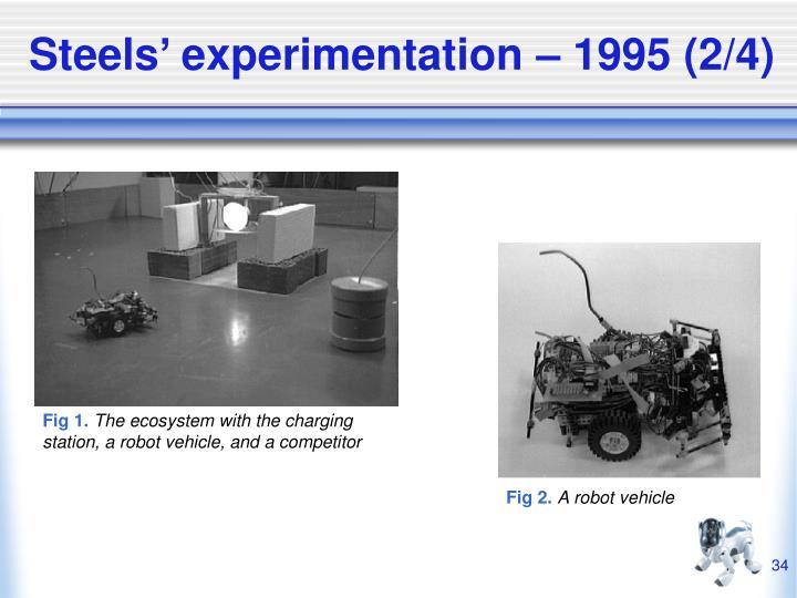 Steels' experimentation – 1995 (2/4)