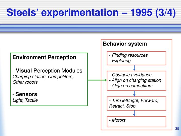 Steels' experimentation – 1995 (3/4)