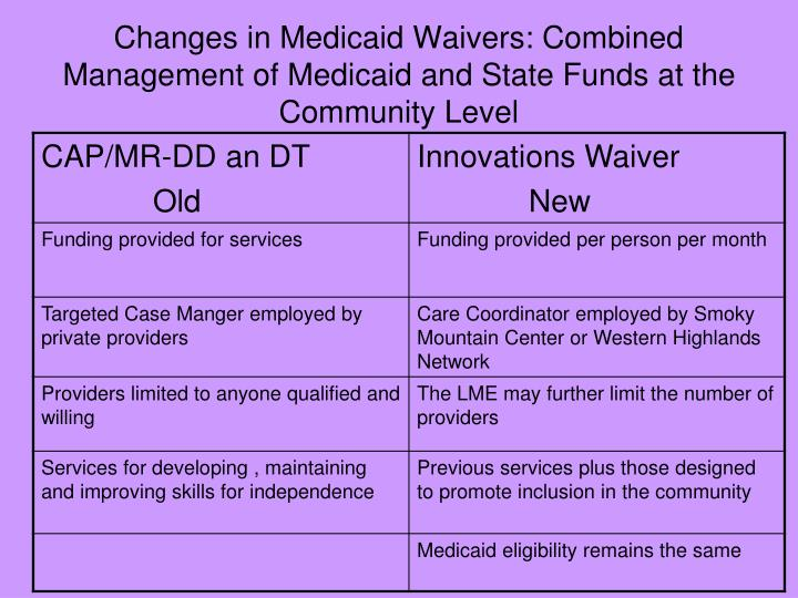 Changes in Medicaid Waivers: Combined Management of Medicaid and State Funds at the Community Level